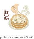 亞洲傳統食物,包子,食物插畫 42924741