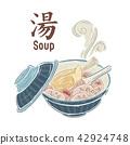 雞湯,食物插圖 42924748