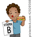 Kid Boy Sandwich Vitamin Illustration 42926568