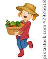 kid, girl, vegetables 42926618