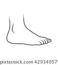 foot, icon, feet 42934057