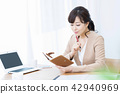 企業形象女性僱員指導指南OL銷售禮賓辦公室女士 42940969