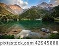 Fann mountains lake 42945888