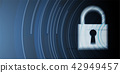 security cyber lock 42949457