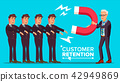 Customer Retention Vector. Businessman With Giant Magnet Attracts Client Man. Success Strategy 42949869