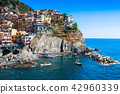 Village of Manarola with ferry, Cinque Terre 42960339