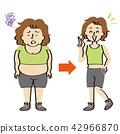 ประวัติอาหารของผู้หญิงวัยกลางคนที่สวมชุดออกกำลังกาย 42966870