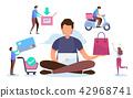 Shopping online process. flat cartoon 42968741