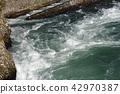 토네가와, 토네 강, 도네가와 42970387