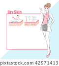 woman with dry skin concept 42971413