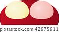 ขนมปังแดงและขาว 42975911