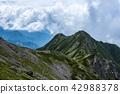 Sengegadake山峰和山脊線 42988378