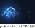 เทคโนโลยี,นามธรรม,เครือข่าย 42993349