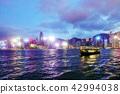Victoria Harbour 42994038