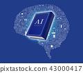 ,人工智能,人工智能,深度學習 43000417