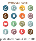 pathogen long shadow icons 43006101