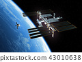 Spaceship Is Preparing To Dock With International Space Station 43010638