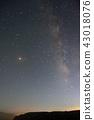 아소의 밤하늘 화성 은하수 43018076