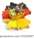 Market basket or consumer price index in Germany 43029097