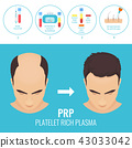 Man before and after RPR therapy 43033042