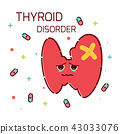 Thyroid gland disorder 43033076