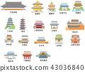 京都的景點 43036840