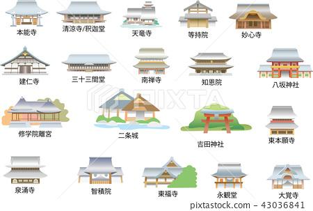 京都的景點 43036841