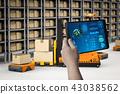 Technician control robots 43038562