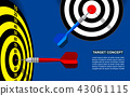 Target dart template for business goal 43061115