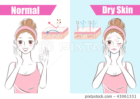 beauty woman with skincare problem 43061331