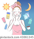 beauty cartoon skincare woman 43061345