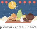 happy Mid Autumn Festival 43061426