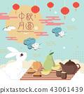 happy Mid Autumn Festival 43061439