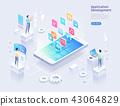 application, mobile, development 43064829