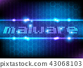 abstract  text  malware background concept. 43068103