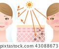 UV protection women 43088673