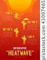 Heatwave Disaster of man icon pictogram design 43097465