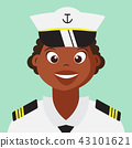 Woman Naval With Navy uniform Cartoon character 43101621