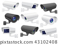 Security camera set. CCTV surveillance system 43102408
