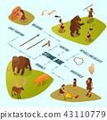 elements, primitive, prehistoric 43110779