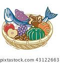 the taste of autumn, sieve, autumn 43122663