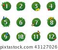 ตัวเลขสีเขียวธรรมชาติ 43127026