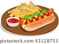 熱狗 快餐 垃圾食物 43128753