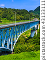 ohashi, bridge, bridges 43133111