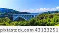Seiun Bridge Panorama【宫崎县西uki郡郡西森镇】 43133251
