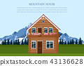 Mountain house swiss style card 43136628
