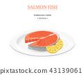 salmon, fish, lemon 43139061