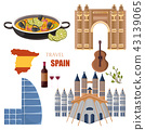 Spain travel landmarks collection 43139065