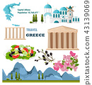greece building map 43139069