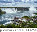 Niagara falls 43143256